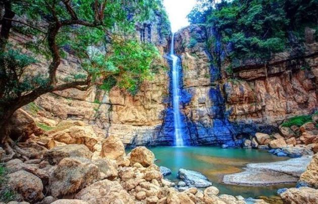 Geopark Ciletuh, Objek tempat wisata di Sukabumi